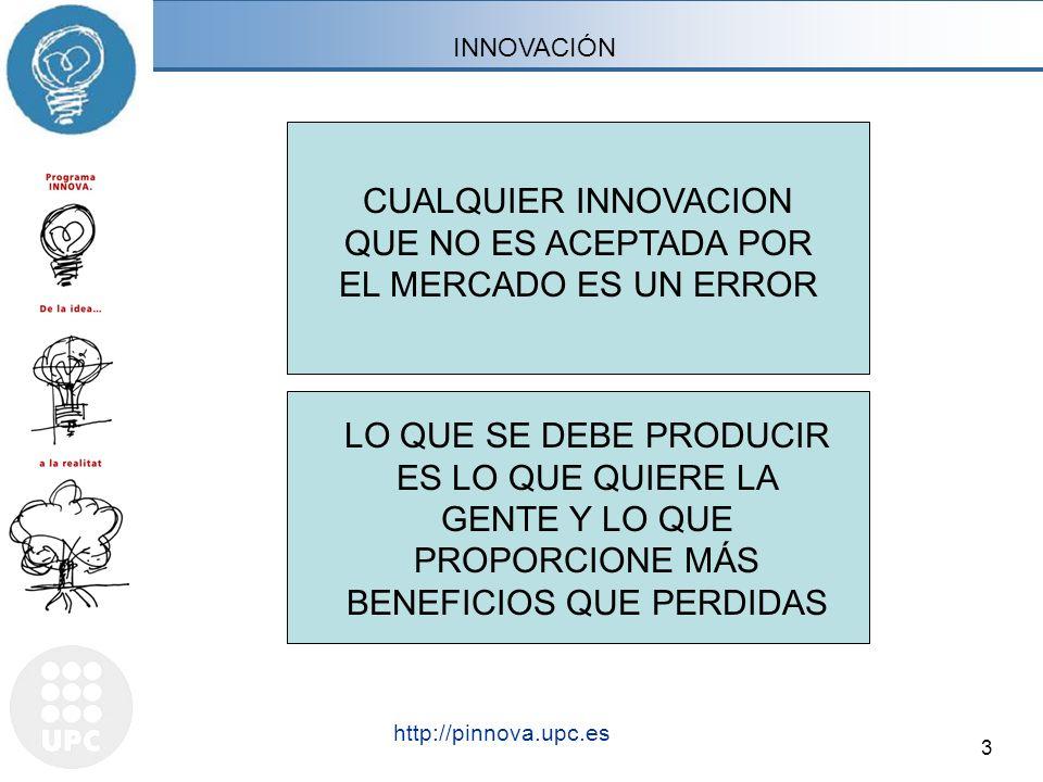 3 http://pinnova.upc.es Barcelona, mes 200X - Títol- http://pinnova.upc.es CUALQUIER INNOVACION QUE NO ES ACEPTADA POR EL MERCADO ES UN ERROR LO QUE S