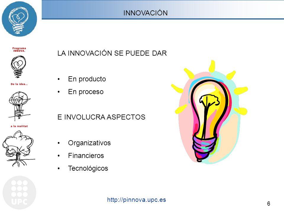 6 http://pinnova.upc.es Barcelona, mes 200X - Títol- http://pinnova.upc.es LA INNOVACIÓN SE PUEDE DAR En producto En proceso E INVOLUCRA ASPECTOS Orga