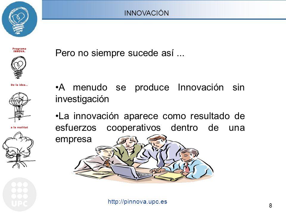 8 http://pinnova.upc.es Pero no siempre sucede así... A menudo se produce Innovación sin investigación La innovación aparece como resultado de esfuerz