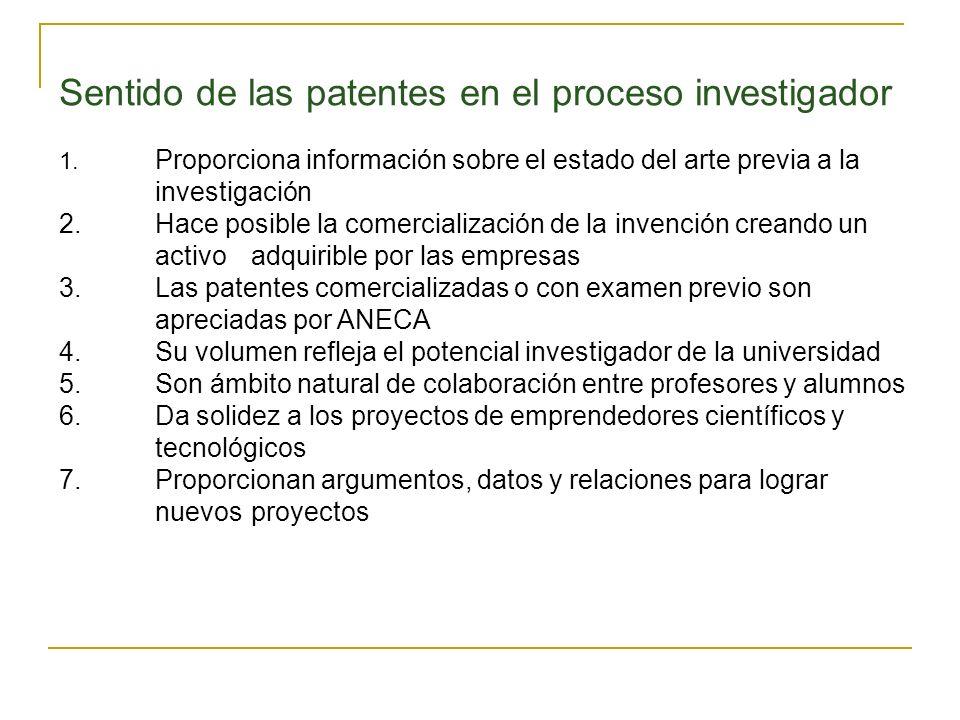 Sentido de las patentes en el proceso investigador 1.