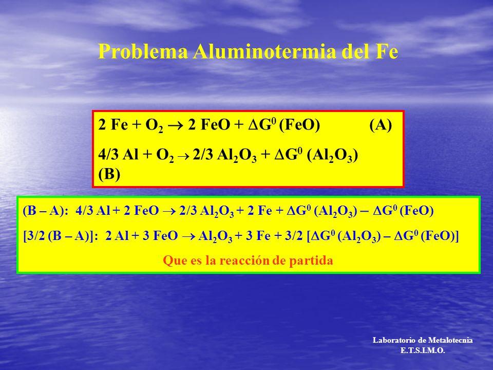 Problema Aluminotermia del Fe Laboratorio de Metalotecnia E.T.S.I.M.O. 2 Fe + O 2 2 FeO + G 0 (FeO) (A) 4/3 Al + O 2 2/3 Al 2 O 3 + G 0 (Al 2 O 3 ) (B