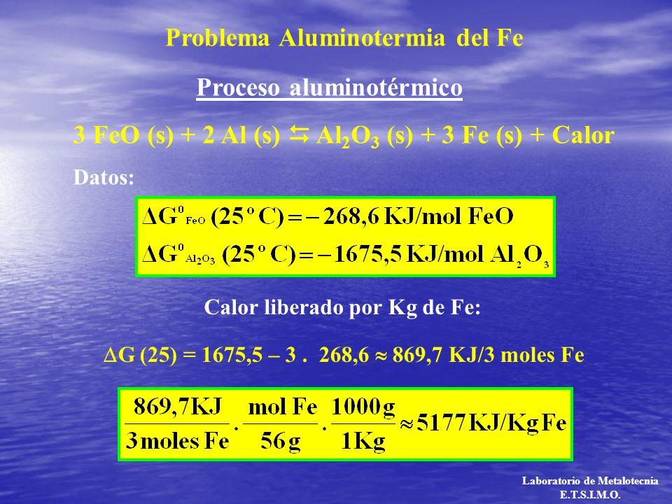 Problema Aluminotermia del Fe Laboratorio de Metalotecnia E.T.S.I.M.O. Proceso aluminotérmico 3 FeO (s) + 2 Al (s) Al 2 O 3 (s) + 3 Fe (s) + Calor Dat