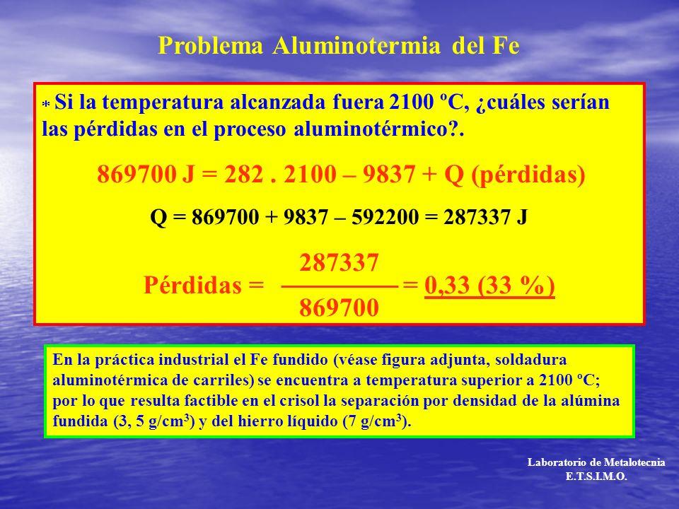 Problema Aluminotermia del Fe Laboratorio de Metalotecnia E.T.S.I.M.O. Si la temperatura alcanzada fuera 2100 ºC, ¿cuáles serían las pérdidas en el pr