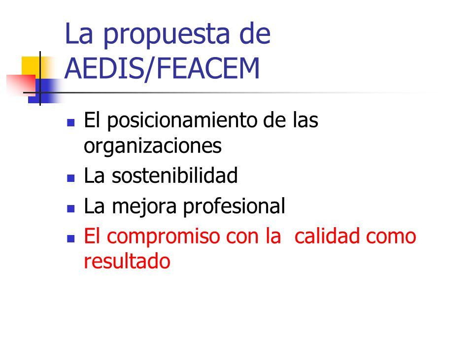 La propuesta de AEDIS/FEACEM El posicionamiento de las organizaciones La sostenibilidad La mejora profesional El compromiso con la calidad como resultado