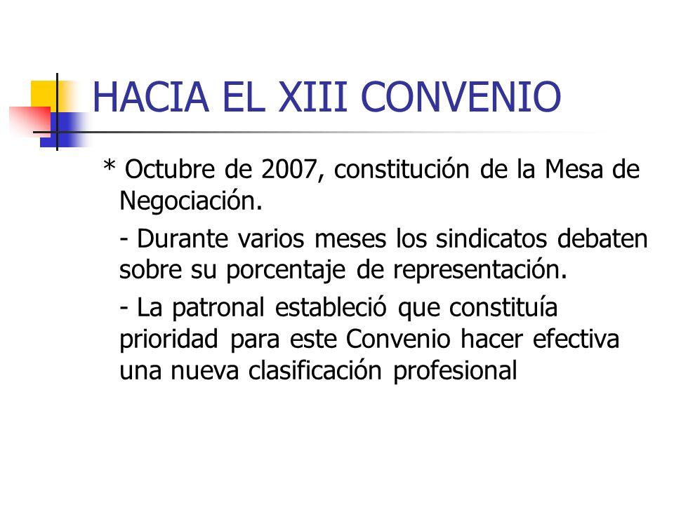 HACIA EL XIII CONVENIO * Octubre de 2007, constitución de la Mesa de Negociación.