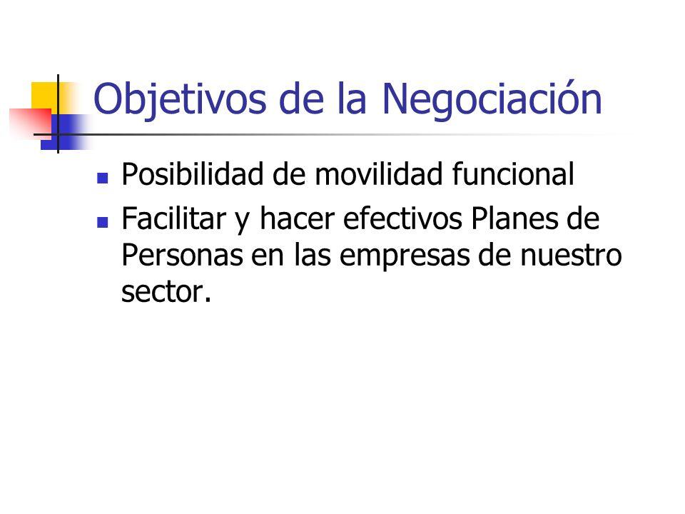 Objetivos de la Negociación Posibilidad de movilidad funcional Facilitar y hacer efectivos Planes de Personas en las empresas de nuestro sector.