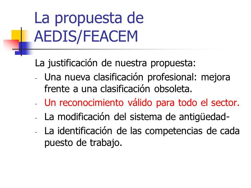 La propuesta de AEDIS/FEACEM La justificación de nuestra propuesta: - Una nueva clasificación profesional: mejora frente a una clasificación obsoleta.