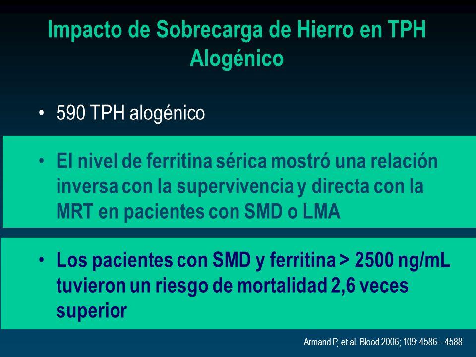 590 TPH alogénico El nivel de ferritina sérica mostró una relación inversa con la supervivencia y directa con la MRT en pacientes con SMD o LMA Los pa