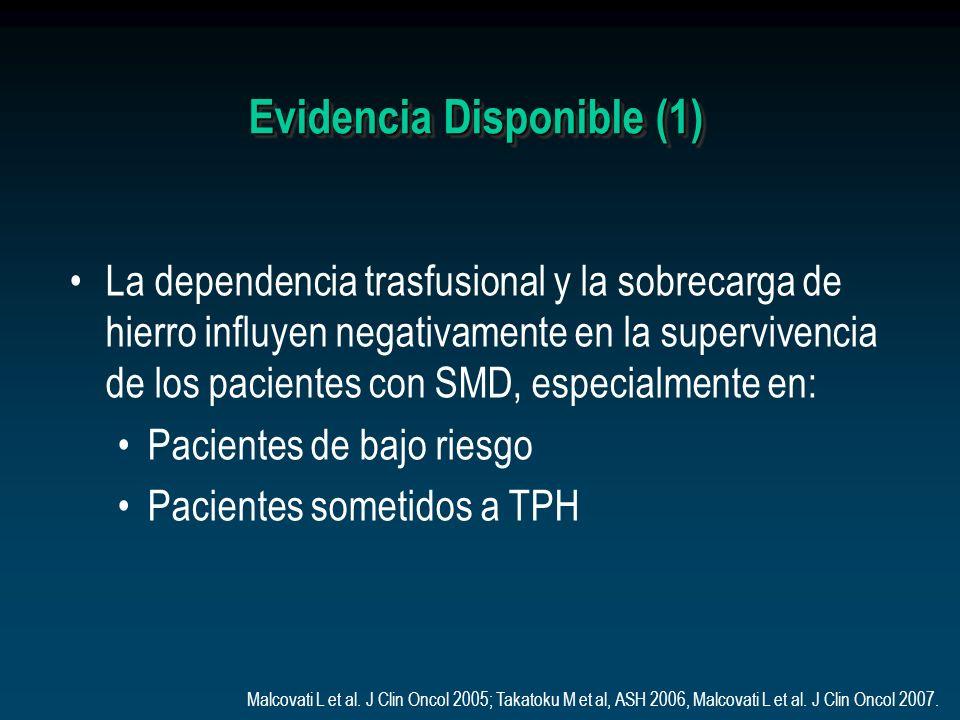 Evidencia Disponible (1) La dependencia trasfusional y la sobrecarga de hierro influyen negativamente en la supervivencia de los pacientes con SMD, es