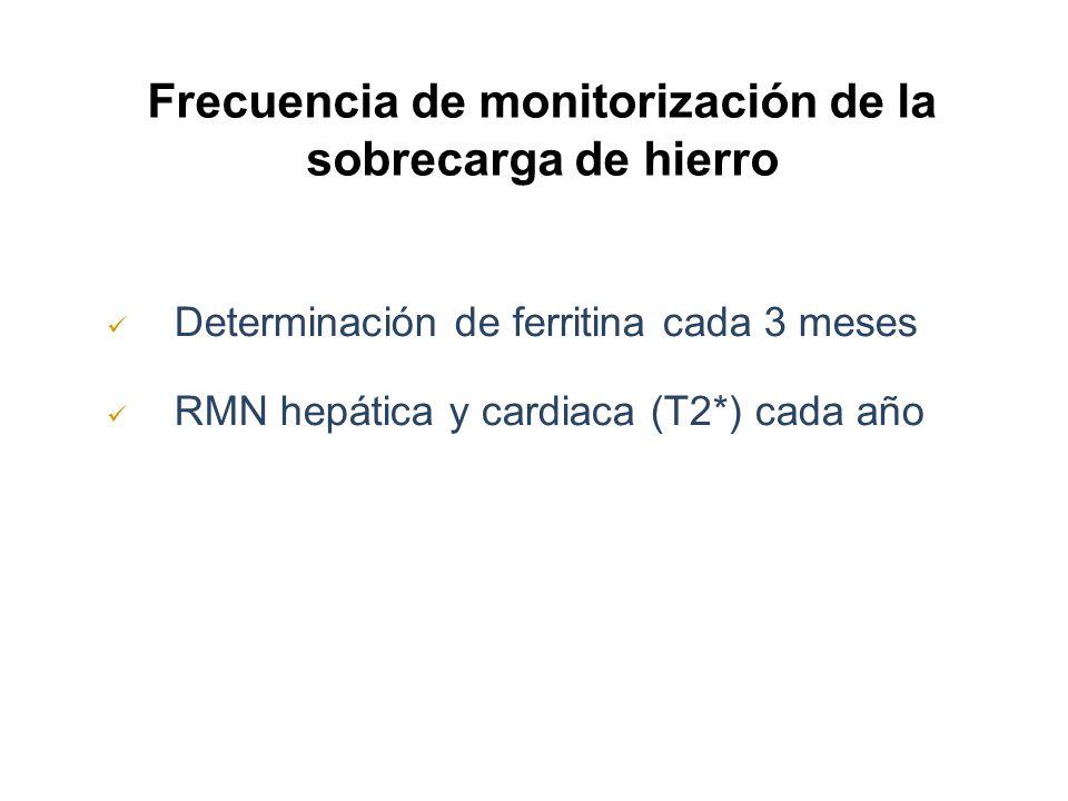 Frecuencia de monitorización de la sobrecarga de hierro Determinación de ferritina cada 3 meses RMN hepática y cardiaca (T2*) cada año