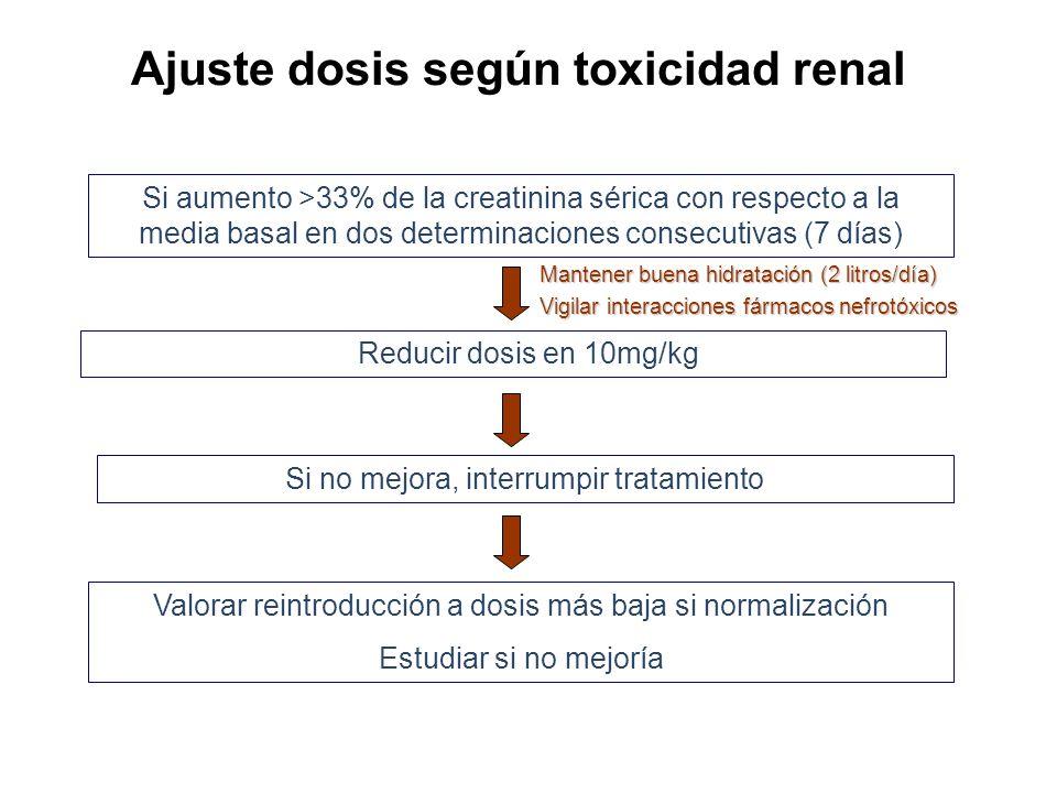 Mantener buena hidratación (2 litros/día) Vigilar interacciones fármacos nefrotóxicos Si aumento >33% de la creatinina sérica con respecto a la media