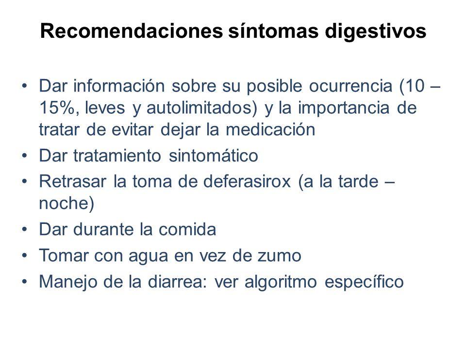 Recomendaciones síntomas digestivos Dar información sobre su posible ocurrencia (10 – 15%, leves y autolimitados) y la importancia de tratar de evitar
