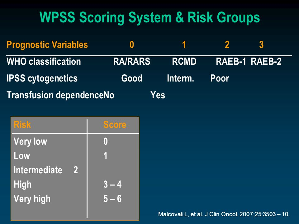 WPSS Scoring System & Risk Groups Prognostic Variables0 1 2 3 WHO classificationRA/RARSRCMDRAEB-1 RAEB-2 IPSS cytogeneticsGood Interm. Poor Transfusio