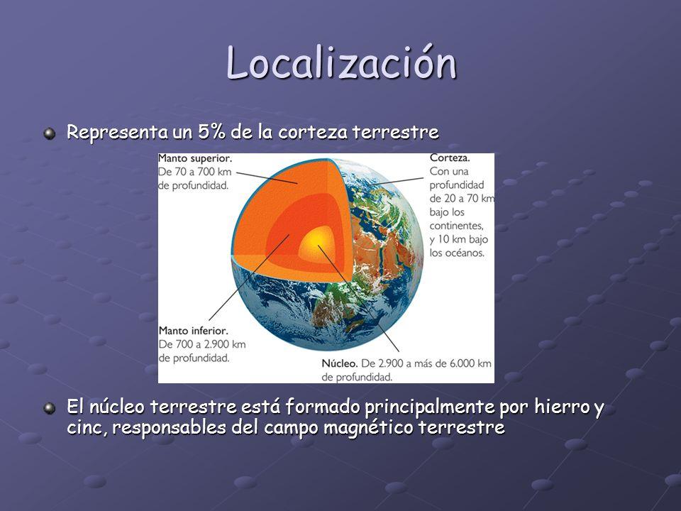 Localización Representa un 5% de la corteza terrestre El núcleo terrestre está formado principalmente por hierro y cinc, responsables del campo magnét