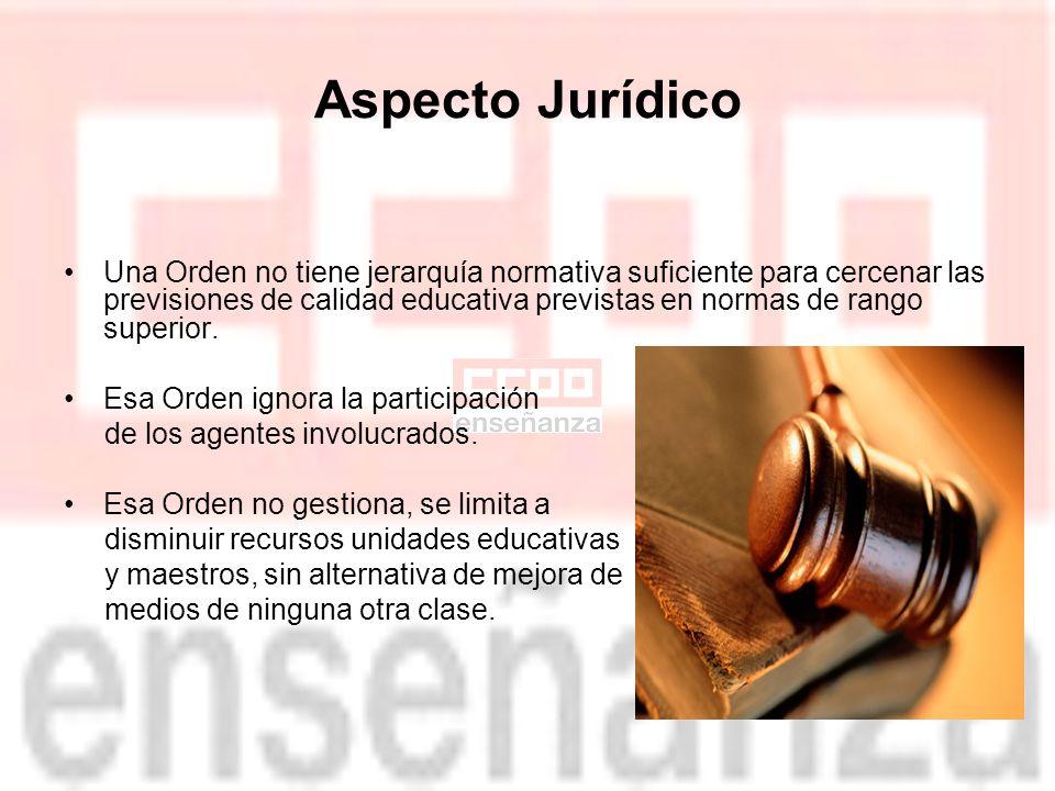 Aspecto Jurídico Una Orden no tiene jerarquía normativa suficiente para cercenar las previsiones de calidad educativa previstas en normas de rango superior.