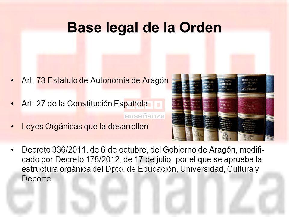 Base legal de la Orden Art. 73 Estatuto de Autonomía de Aragón Art.