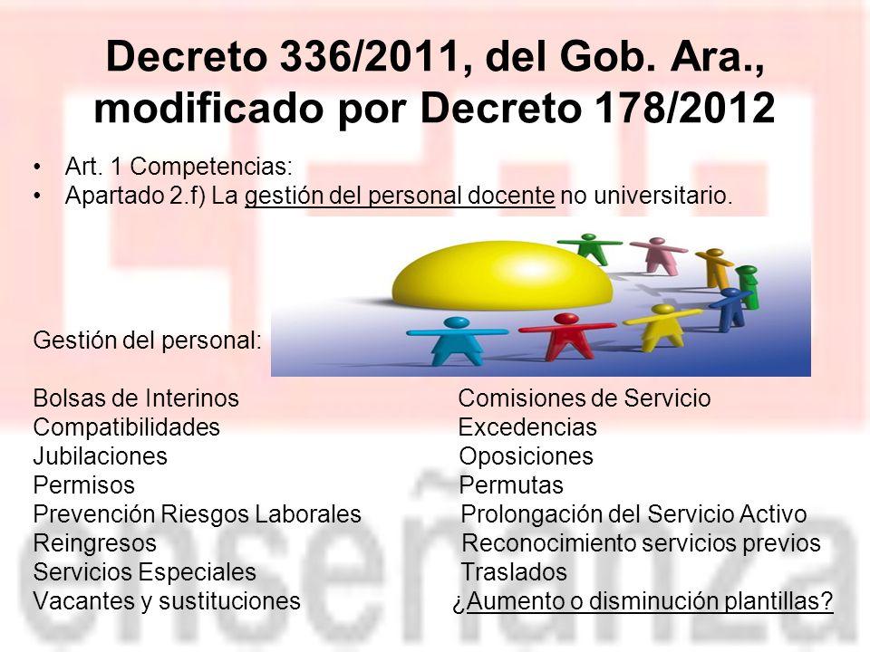 Decreto 336/2011, del Gob. Ara., modificado por Decreto 178/2012 Art.
