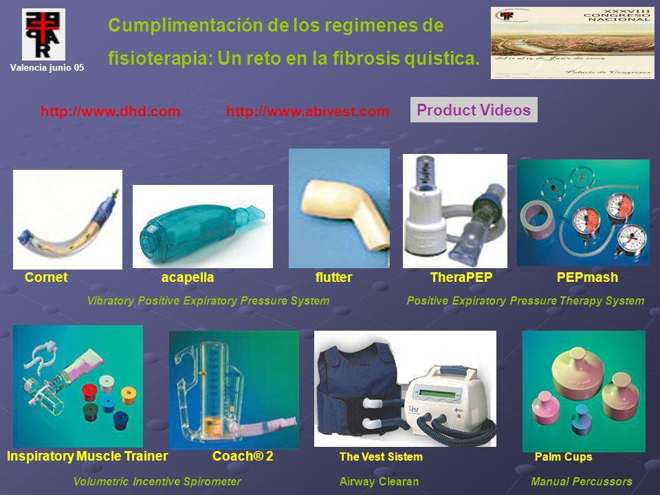 Cumplimentación de los regimenes de fisioterapia: Un reto en la fibrosis quistica. Valencia junio 05 http://www.dhd.com http://www.abivest.com Product