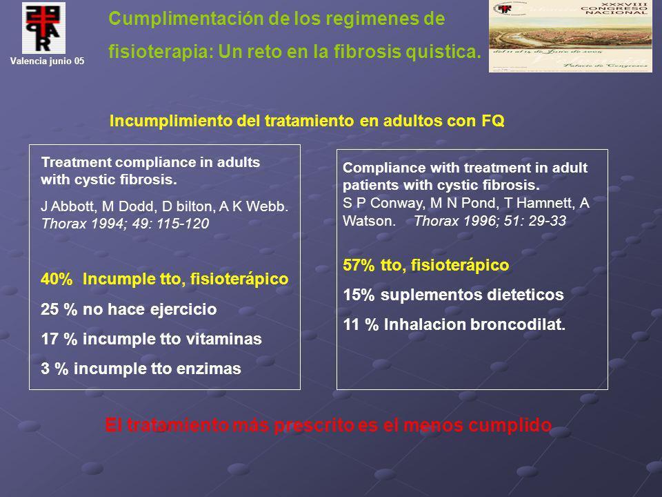 Cumplimentación de los regimenes de fisioterapia: Un reto en la fibrosis quistica. Valencia junio 05 Treatment compliance in adults with cystic fibros