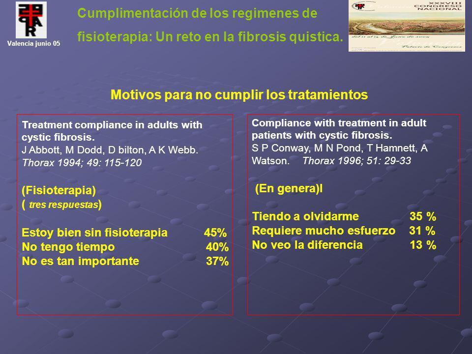 Cumplimentación de los regimenes de fisioterapia: Un reto en la fibrosis quistica. Valencia junio 05 Compliance with treatment in adult patients with