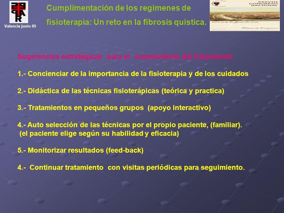Cumplimentación de los regimenes de fisioterapia: Un reto en la fibrosis quistica. Valencia junio 05 Sugerencias estratégicas para el cumplimiento del