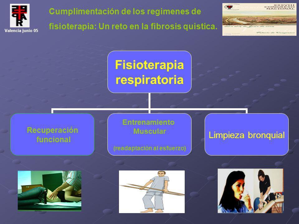 Cumplimentación de los regimenes de fisioterapia: Un reto en la fibrosis quistica. Valencia junio 05 Fisioterapia respiratoria Recuperación funcional