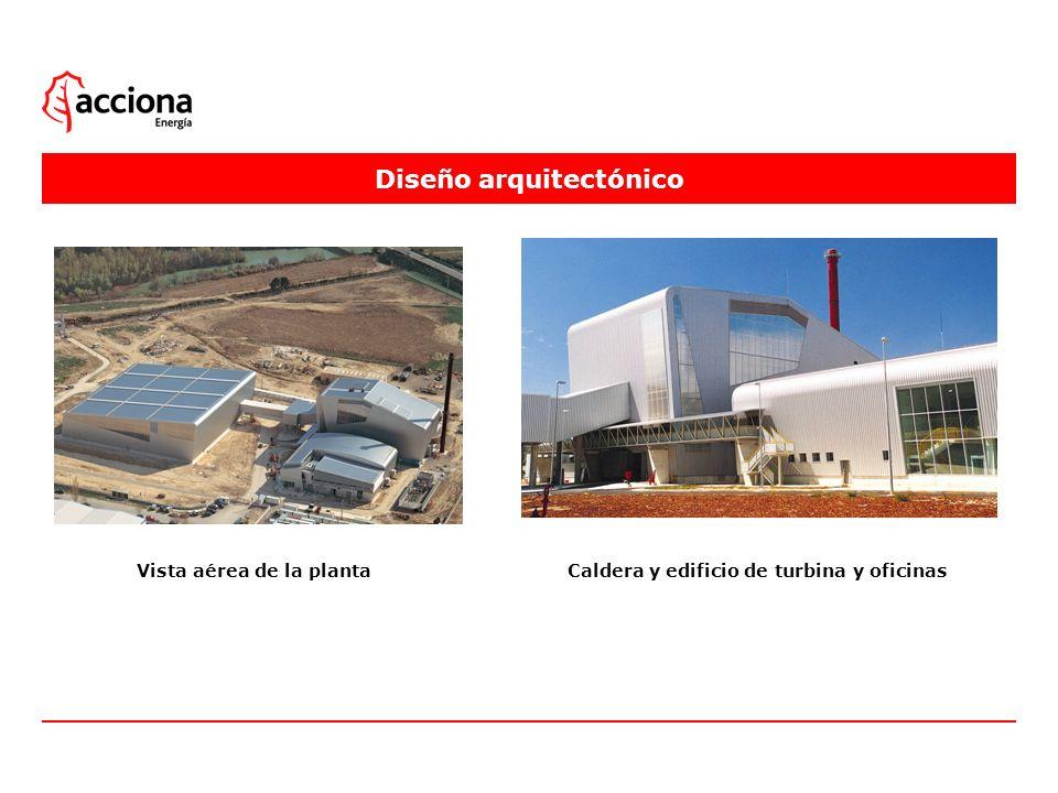 Diseño arquitectónico Caldera y edificio de turbina y oficinasVista aérea de la planta