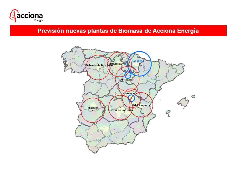 Previsión nuevas plantas de Biomasa de Acciona Energía