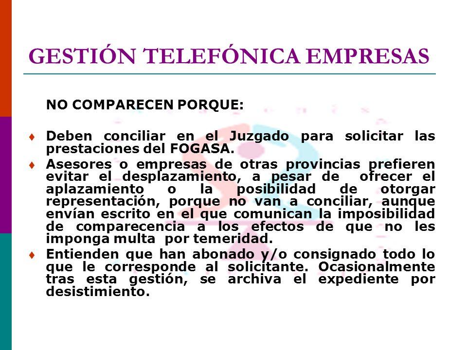 GESTIÓN TELEFÓNICA EMPRESAS NO COMPARECEN PORQUE: Deben conciliar en el Juzgado para solicitar las prestaciones del FOGASA.