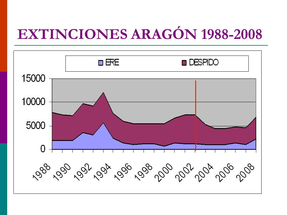 EXPEDIENTES COLECTIVOS SAMA 1999-31/05/2009