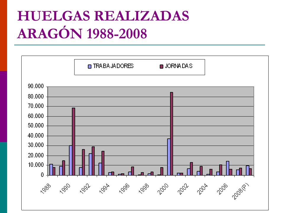RESULTADOS CONFLICTOS DE INTERÉS ARAGÓN 1/01 A 31/05/2009