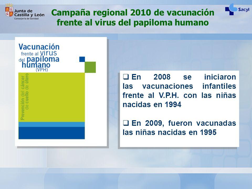 En 2008 se iniciaron las vacunaciones infantiles frente al V.P.H. con las niñas nacidas en 1994 En 2009, fueron vacunadas las niñas nacidas en 1995 En