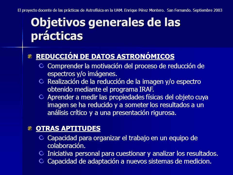 Conclusiones El proyecto docente de las prácticas de Astrofísica en la UAM.