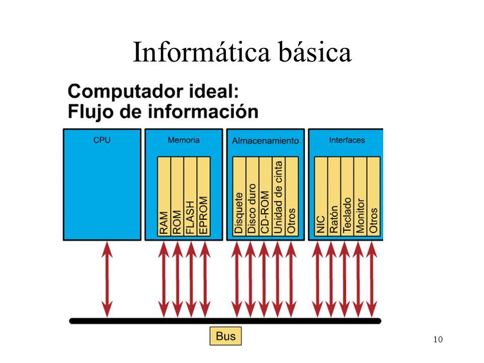 9 Ordenador, Ordenadores El abaratamiento de los ordenadores en la década de los 80 con la evolución de los µprocesadores, hace crecer su número así c