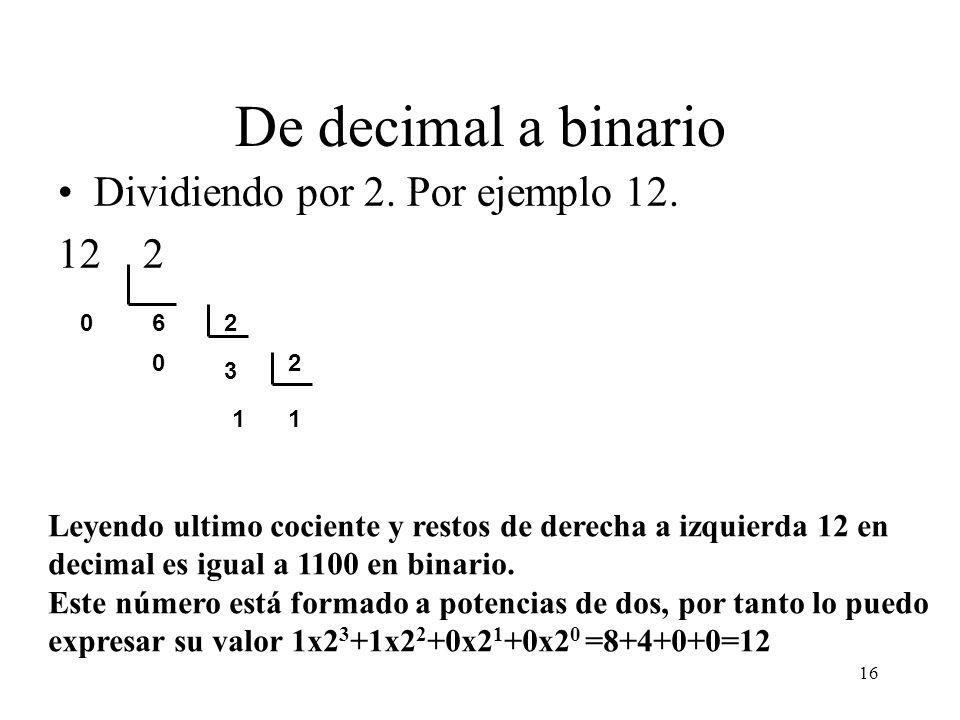 15 Binario