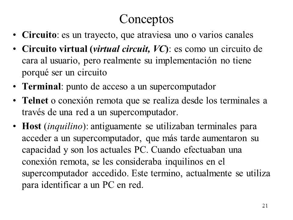 20 Conceptos Canal: es el mismo concepto que canal en hidráulica, pero en vez de circular agua, circula información Capacidad de un canal: cantidad de