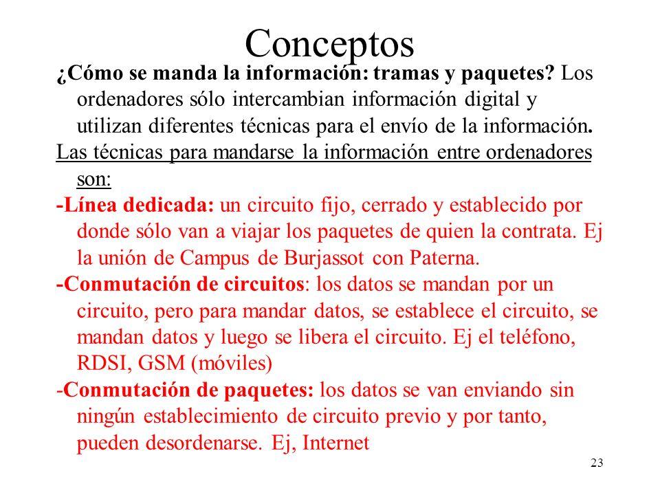 22 Conceptos Internet: la red formada por todos los hosts y dispositivos de red que permiten comunicación global, de forma transparente al usuario. La