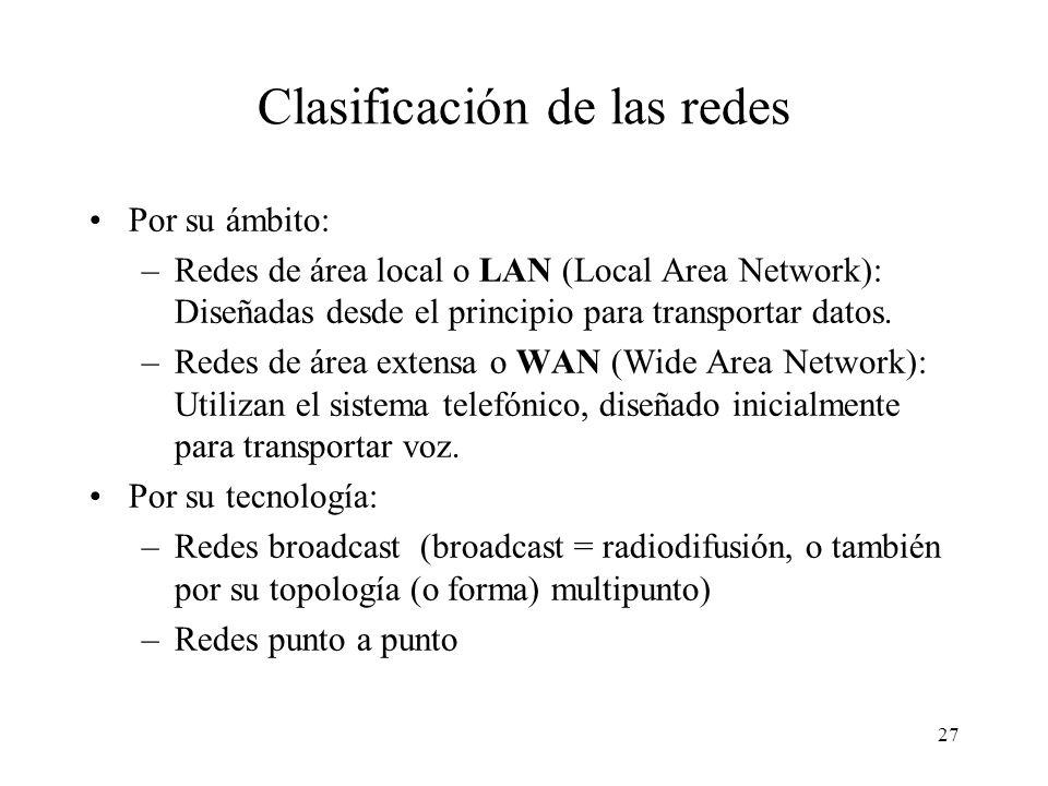 26 Sumario Introducción Definición. Tipos de redes y su clasificación Modelo de Capas Estándares