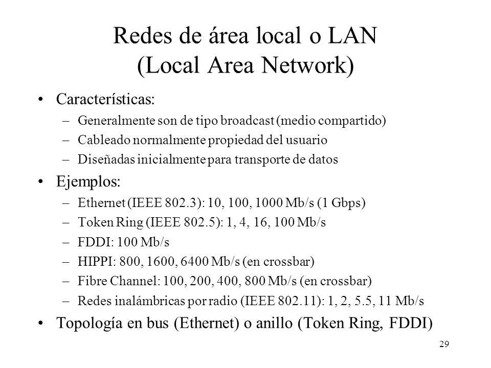 28 Clasificación de las redes por su ámbito Distancia entre procesadores Procesadores ubicados en el mismo... Ejemplo 1 mSistemaMultiprocesador 10 mHa