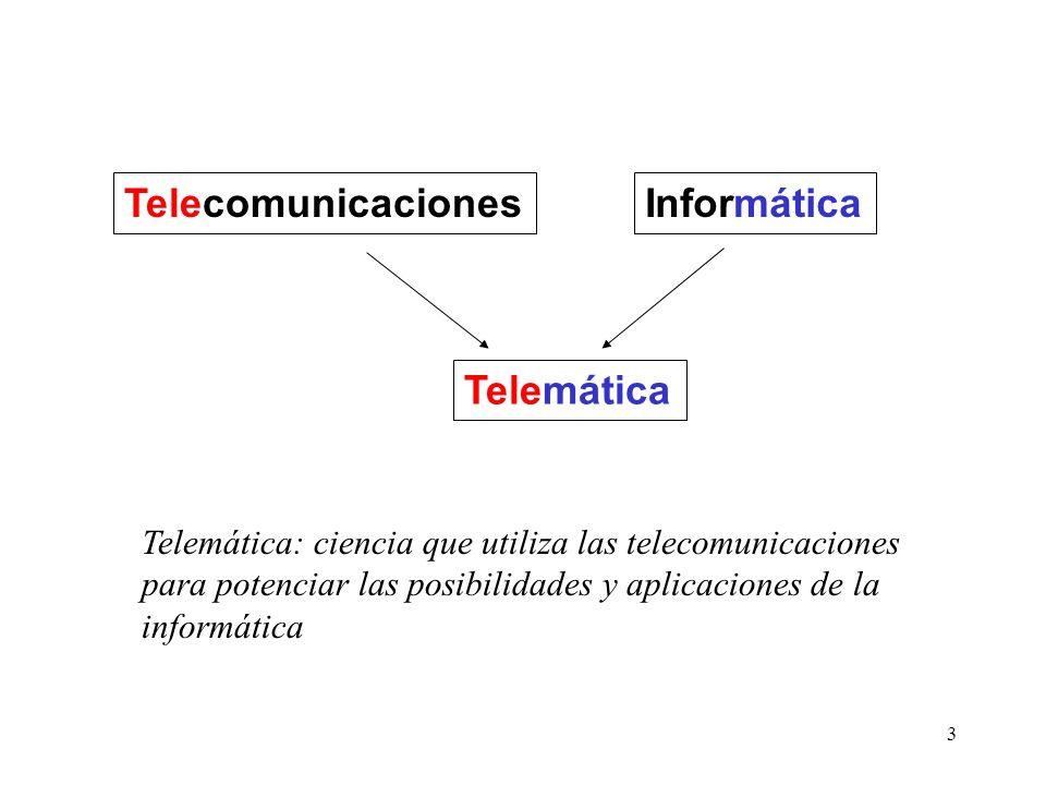 2 Sumario Introducción Definición. Tipos de redes y su clasificación Modelo de Capas Estándares