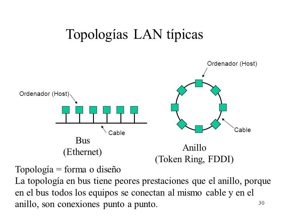 29 Redes de área local o LAN (Local Area Network) Características: –Generalmente son de tipo broadcast (medio compartido) –Cableado normalmente propie
