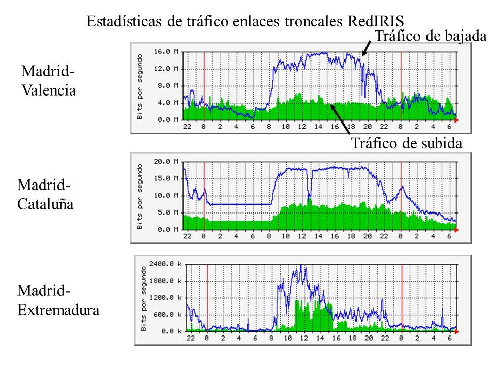 34 RedIRIS en la Comunidad Valenciana Conexiones WAN Año 1999