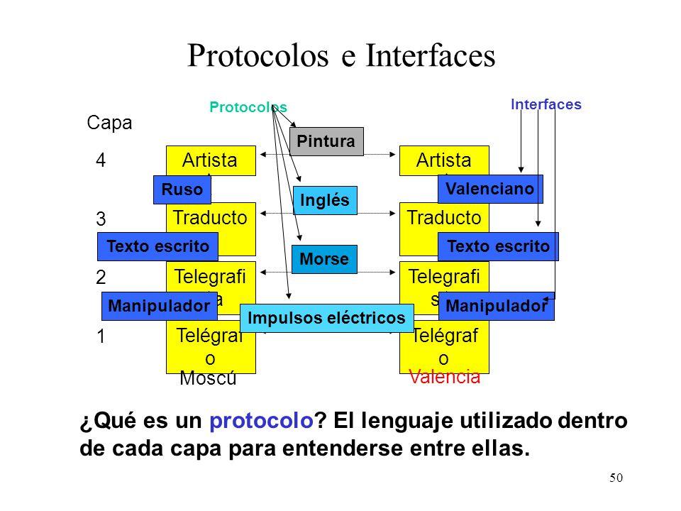 49 Telegrafista Telégrafo Traductor Artista Telegrafista Telégrafo Traductor Artista Ejemplo de comunicación mediante el modelo de capas Capa 1 2 3 4