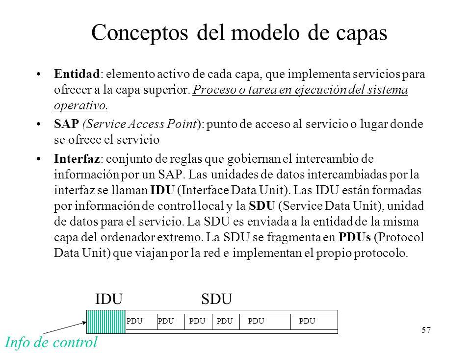 56 Principios del modelo de capas El modelo de capas se basa en los siguientes principios: –La capa n ofrece sus servicios a la capa n+1. La capa n+1