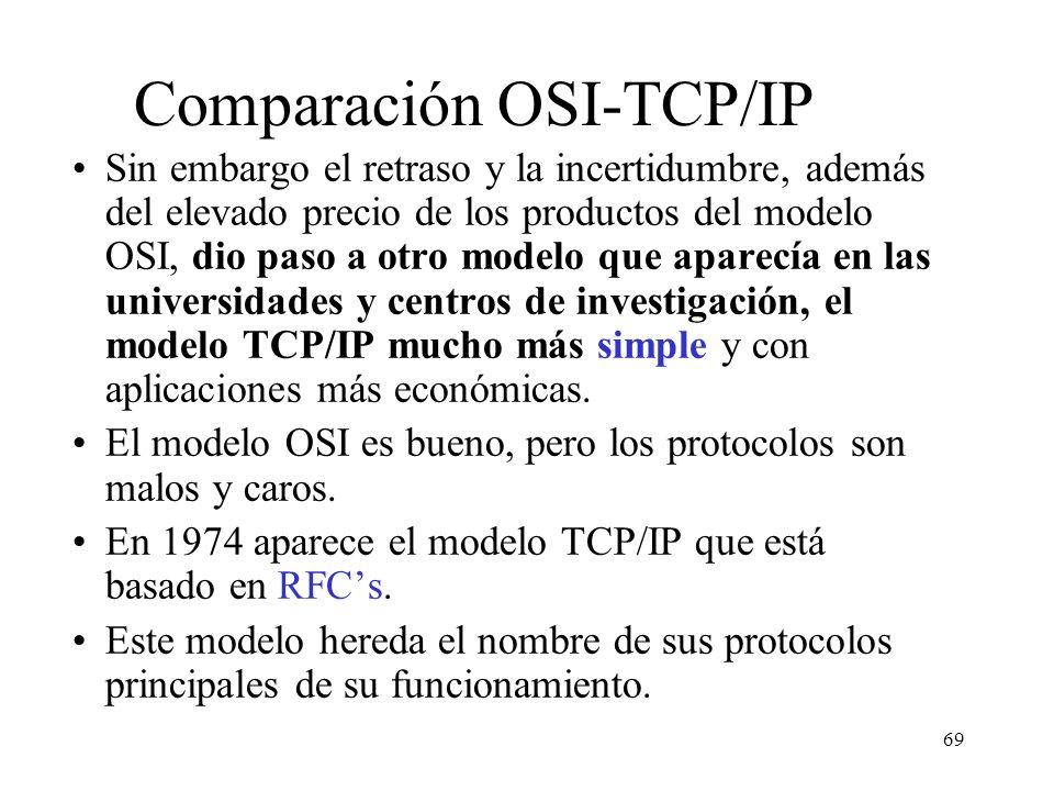68 Comparación OSI-TCP/IP El modelo OSI de 7 capas nació en el entorno de las operadoras de comunicaciones, estrechamente vinculadas a los gobiernos.