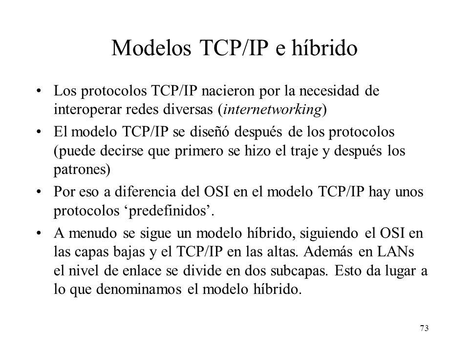 72 La nueva capa de acceso a la red Contiene las funciones de la capa física y enlace de datos del modelo OSI, es decir las capas 1 y 2, es decir en u