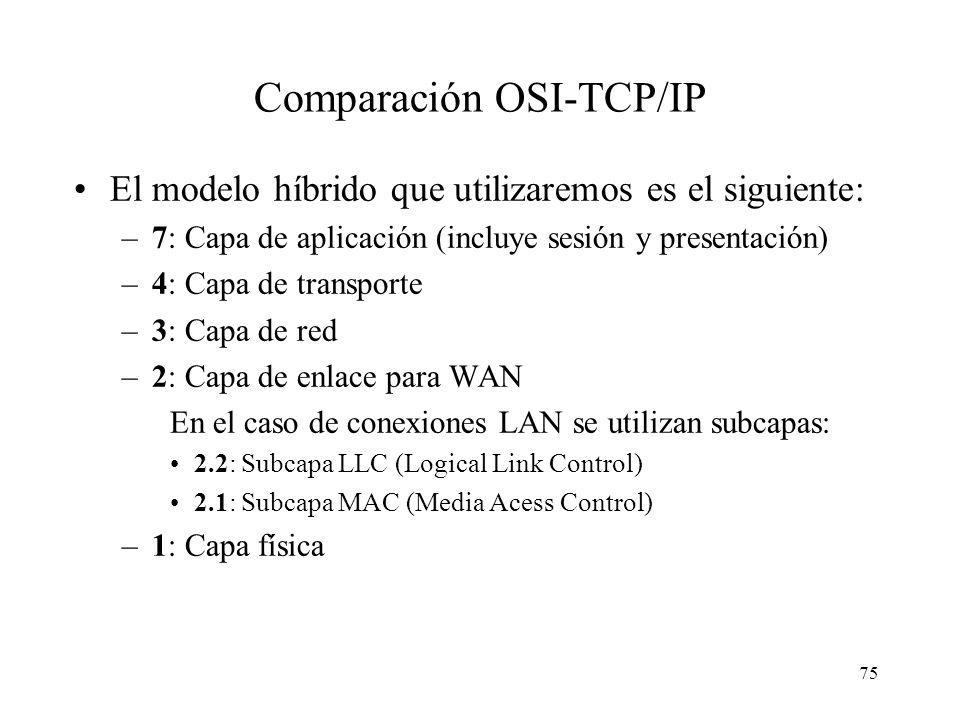 74 Aplicación Presentación Sesión Transporte Red Enlace Física Aplicación Transporte Internet Host-red Comparación de modelos OSI, TCP/IP e híbrido OS