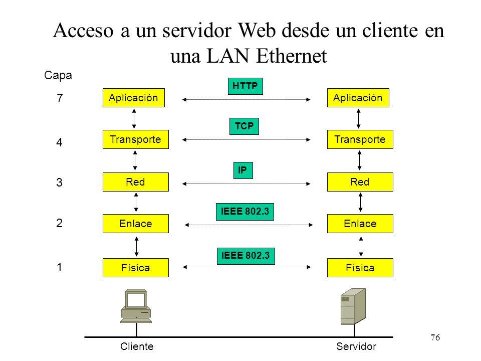 75 Comparación OSI-TCP/IP El modelo híbrido que utilizaremos es el siguiente: –7: Capa de aplicación (incluye sesión y presentación) –4: Capa de trans