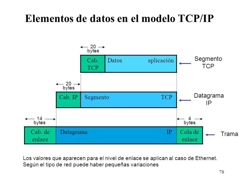 77 Protocolos e información de control Normalmente todo protocolo requiere el envío de algunos mensajes especiales o información de control adicional
