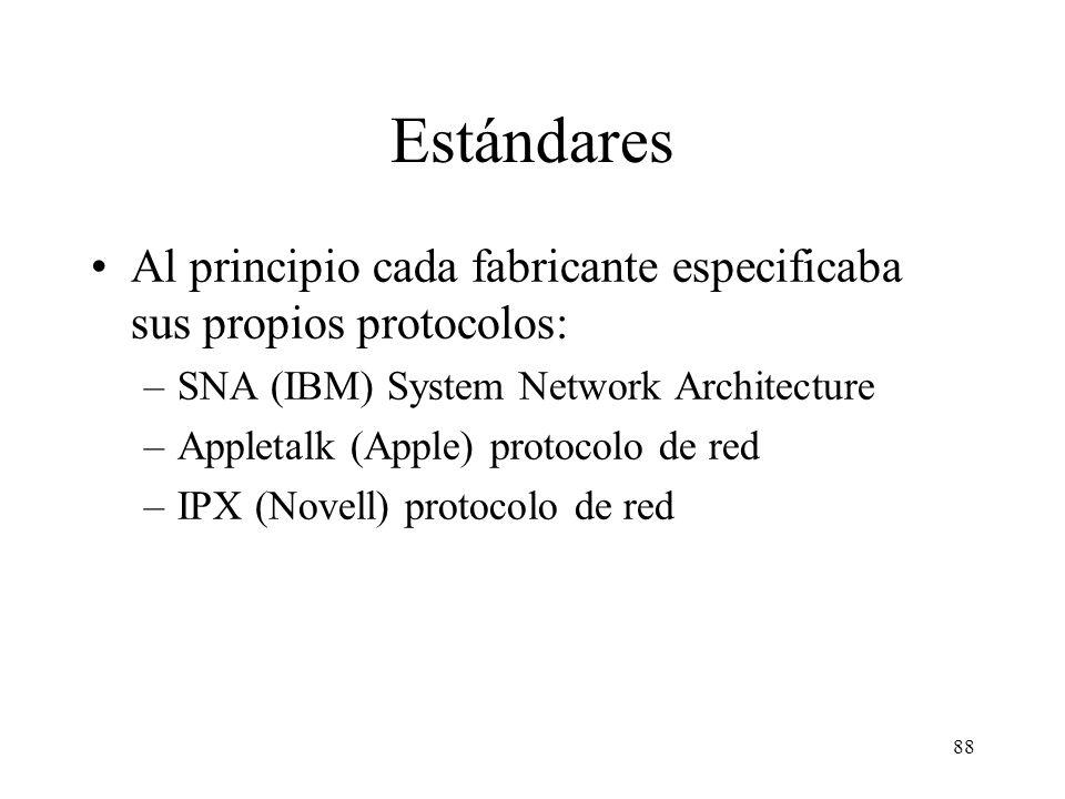 87 Sumario Introducción Definición. Tipos de redes y su clasificación Modelo de Capas Estándares